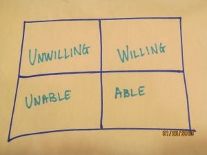The Willing and Able (WAG) Grid